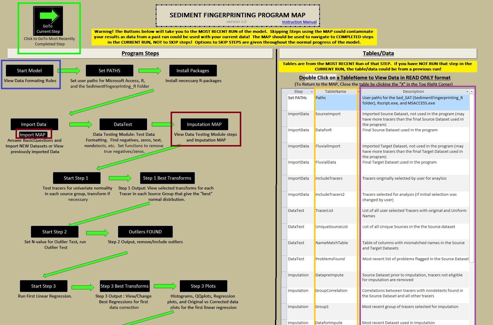 SedimentFingerprinting_R/readMeImages/Figure7top.png
